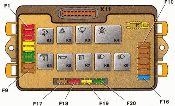 Ваз 21099 инжектор схема блока предохранителей