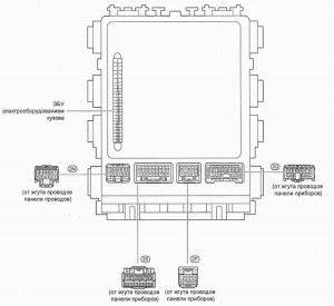Corolla-Blok-pod-panel-zad