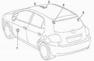 Corolla-blok-avto