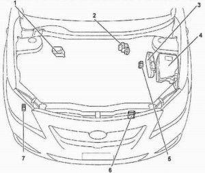 Расположение блока предохранителей Toyota Corolla Auris