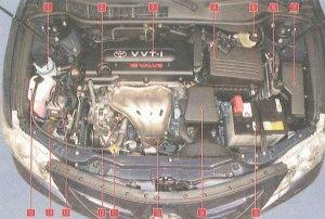 camryv40-blok-motor1