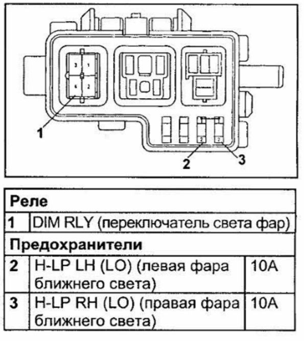 motor1-blokrele2-camry