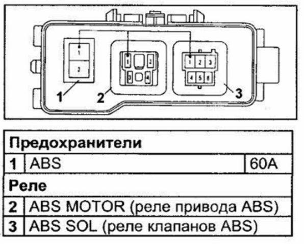 motor1-blokrele3-camry