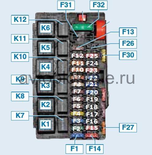 Схема и расположение блока предохранителей лада гранта: фото и видео.