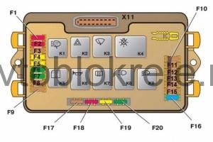 Блок предохранителей и реле ВАЗ 2114, ВАЗ 2115