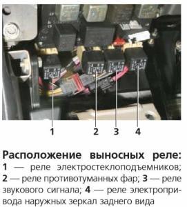 chevi-blok-salon-do2009-4
