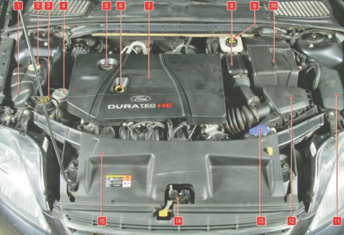 Схема предохранителей форд мондео фото 490
