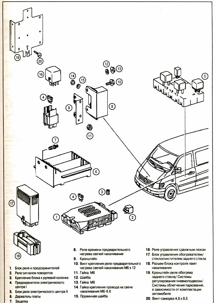 Схема блока предохранителей на мерседес вито