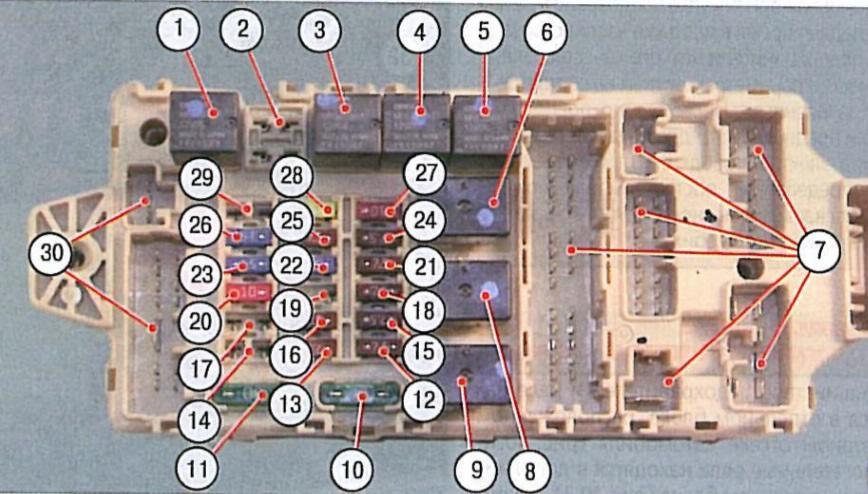 митсубиси лансер цедия cs5w схема предохранителей