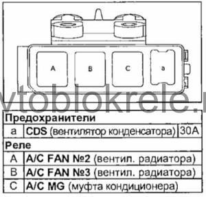 Corolla-100-blok-kapot-3