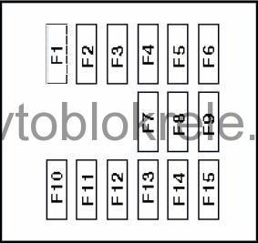 Alfaromeo156-blok-salon-5