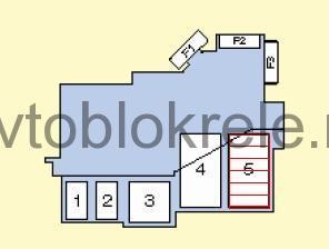 AudiA4B7-blok-kapot