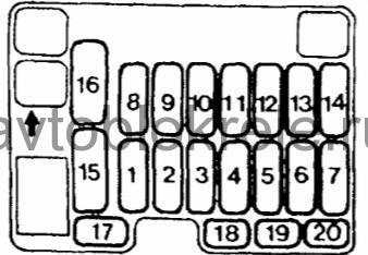 блок предохранителей mitsubishi galant e 57a схема
