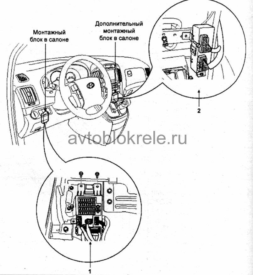 инструкция по эксплуатации хундай туксон 2008