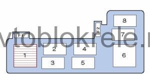 Passatb7-blok-salon-3