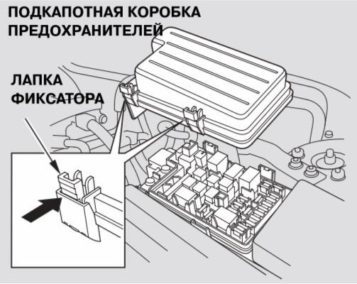 Схема предохранители на мерседесе 124