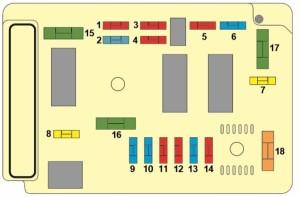 CitroenC3-blok-kapot-2