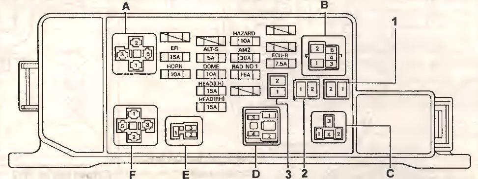 Схема освещения ипсум