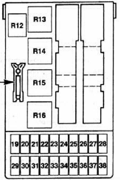 Схема расположения предохранителей форд мондео.