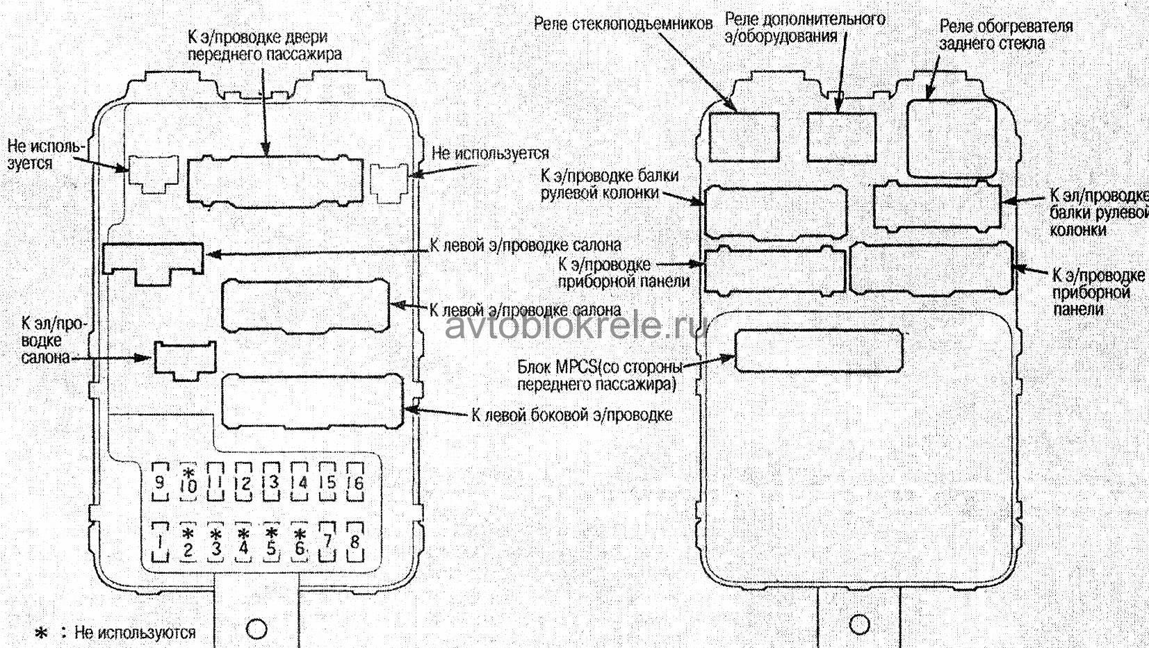 схема блока предохранителей в хонда аккорд 1999