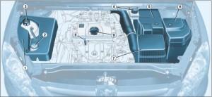 Peugeot307-blok-kapot