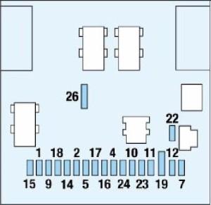 Блок предохранителей Пежо 307, 308, 206