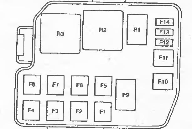 Схема предохранителей на мазда 6 2005