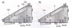 OmegaB-blok-kapot