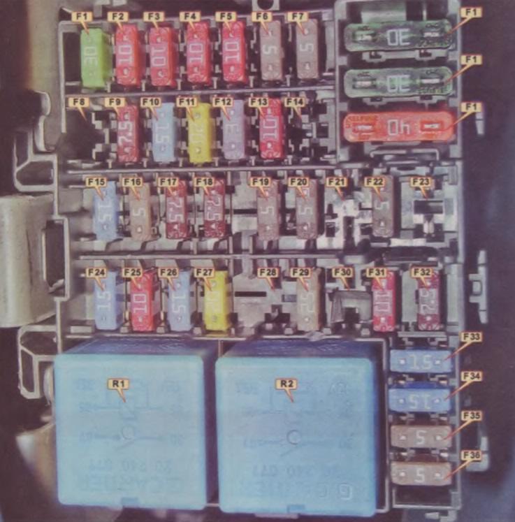 Схема предохранителей рено логан 2