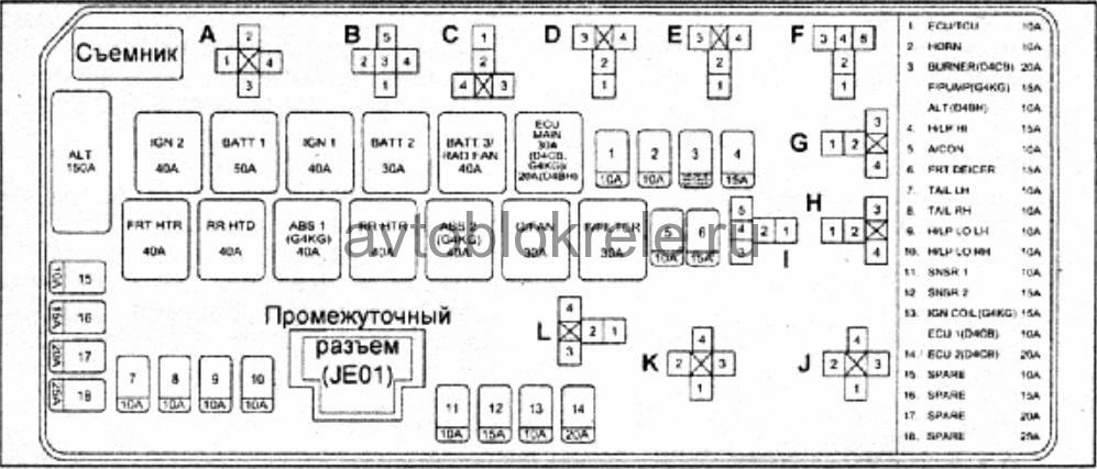 электросхема предохранителей hyundai starex