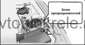 sonata5-blok-kapot
