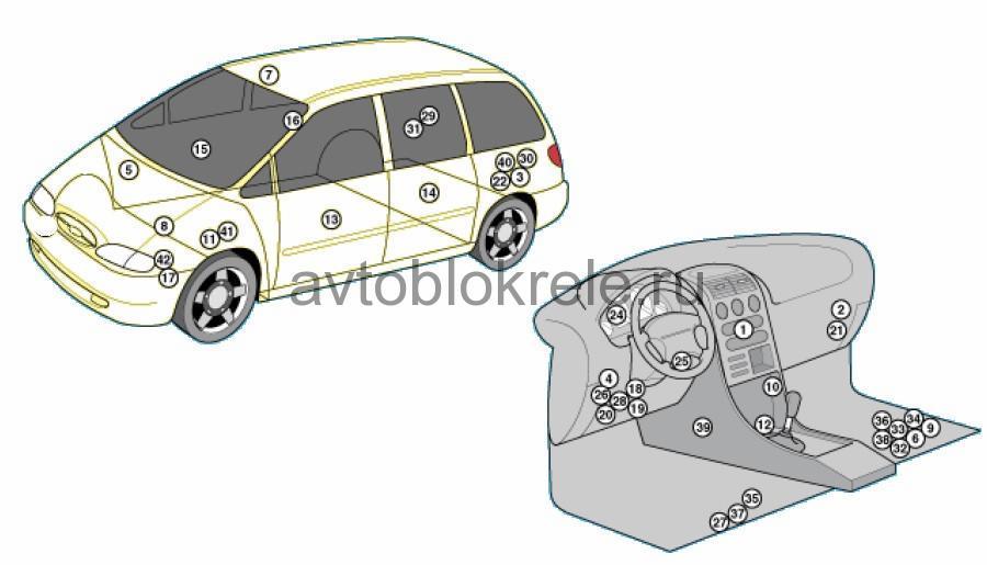 Форд галакси схема реле