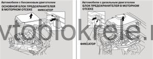 Honda-CRV3-blok-kapot