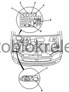 HondaStepwgn-blok-kapot
