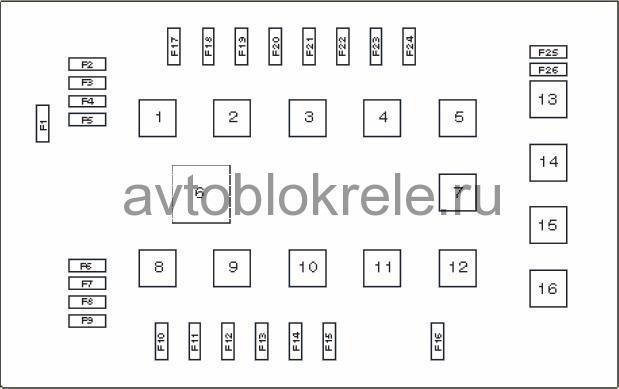 Электросхемы iveco euro cargo tector автозапчасти и автохитрости.