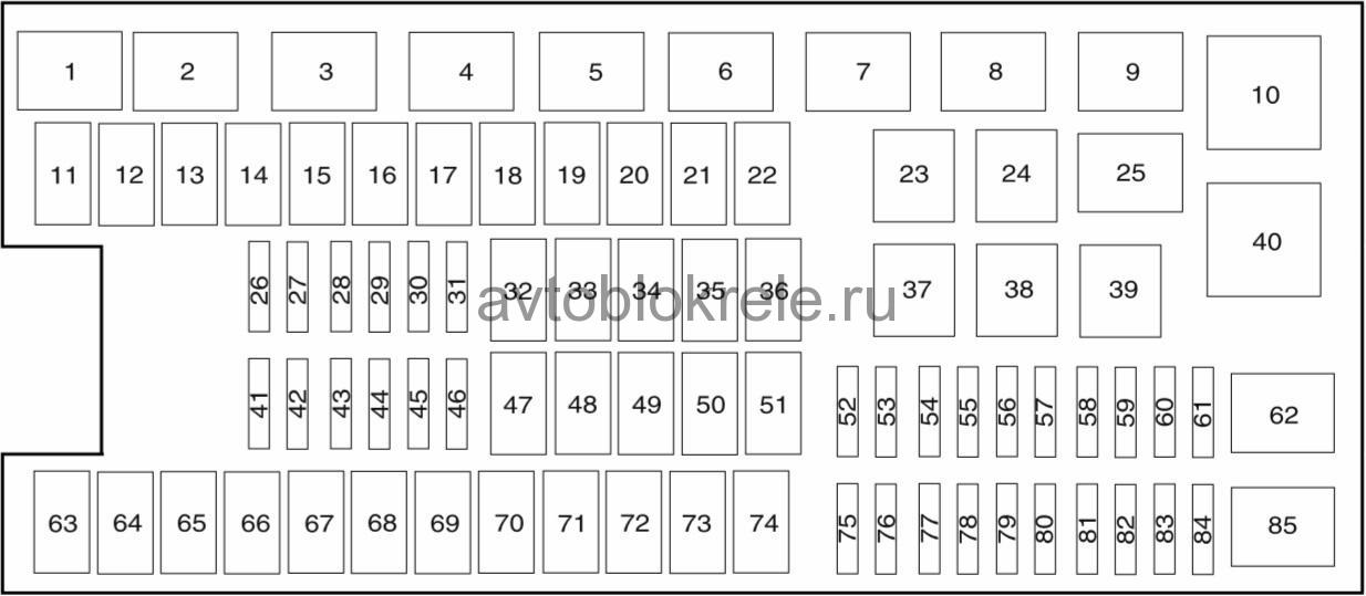 FordF150 blok kapot 2 fuses box and relays ford f 150 2010 ford f150 fuse box diagram at aneh.co