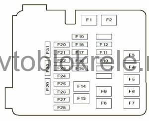 Lexusrx330-2-blok-kapot