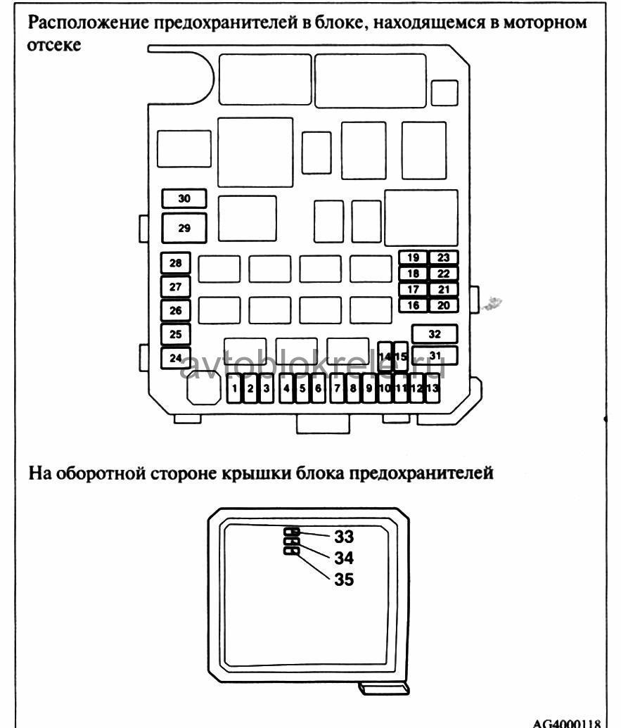 asx mitsubishi инструкция по замене передних габаритных ламп
