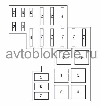 Kubistar-blok-kapot