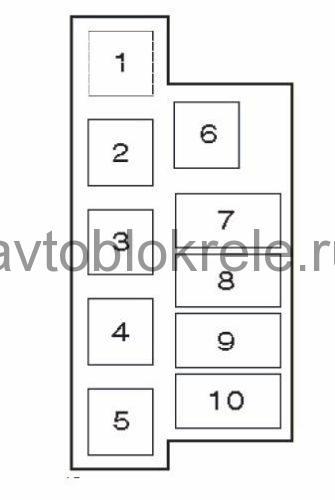 renault-trafic-blok-salon-6