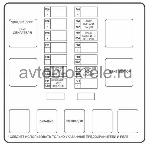 ssangyong-actyon-blok-salon-4