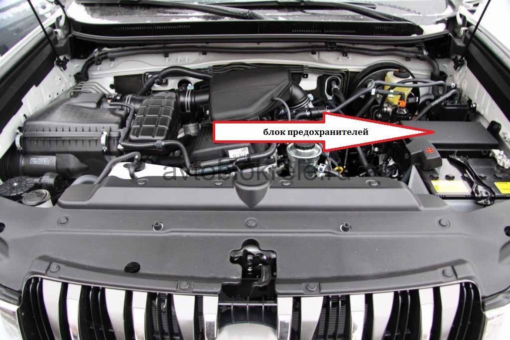 Установка автосигнализации на Toyota Land Cruiser Схема предохранителей land cruiser 150