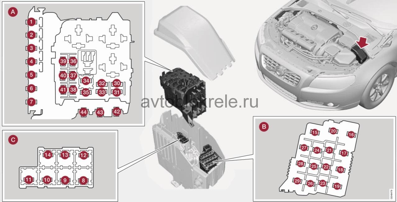 схема предохранителей вольво fh12 на русском