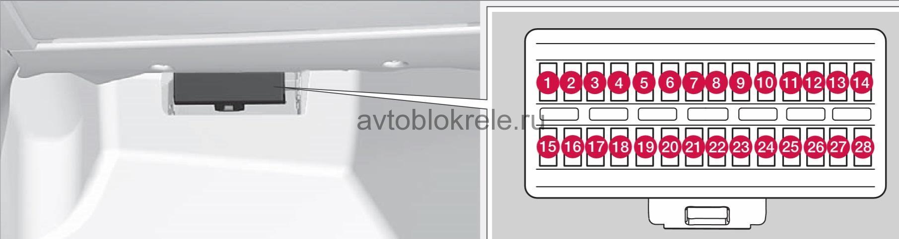 электрическая схема вольвоv-70