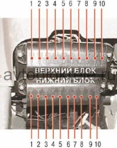 gaz3302-blok-2