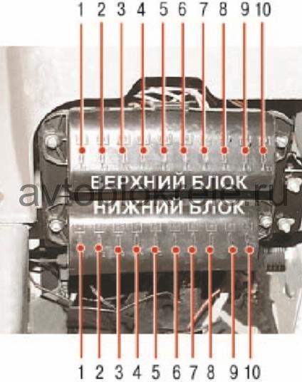 Электрическая схема газель старого образца