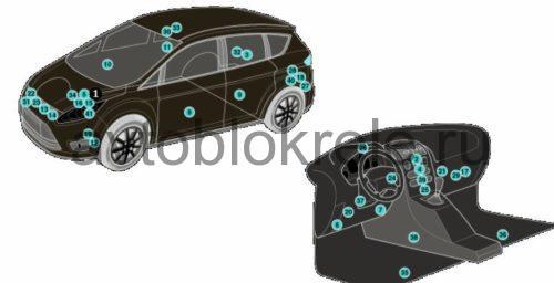 ford-c-max2014-blok-2