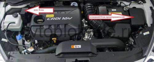 Hyundai i40-blok-kapot